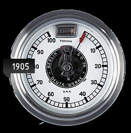 History – DEUTA-WERKE GmbH